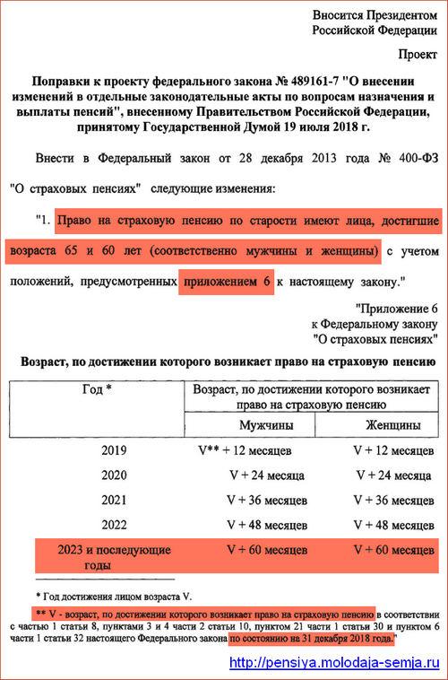 Поправки Путина в пенсионную реформу
