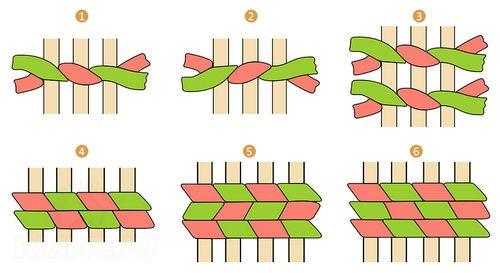 Схема плетения коврика