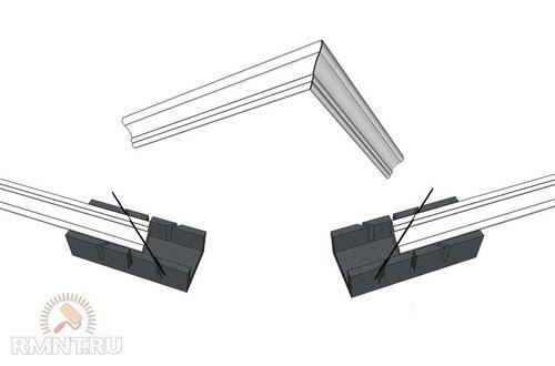 Как зарезать потолочный плинтус