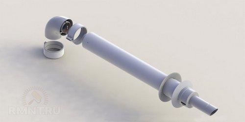 Коаксиальный дымоход для газовых котлов