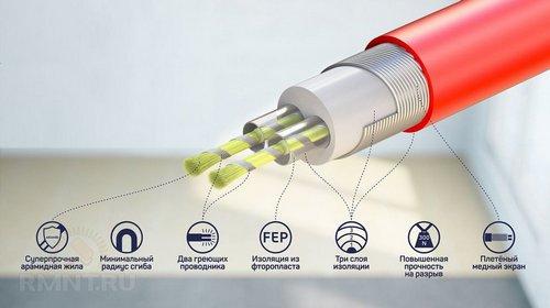 Устройство нагревательного кабеля Electrolux Multi Size Mat