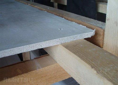 Стекломагниевый лист: применение и характеристики
