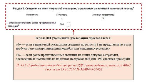 Корректировка НДС в книге покупок