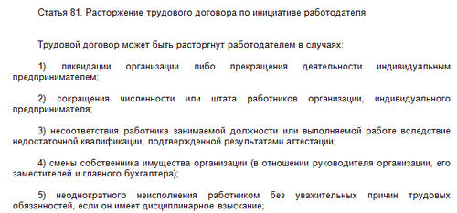 Статья 81 ТК РФ