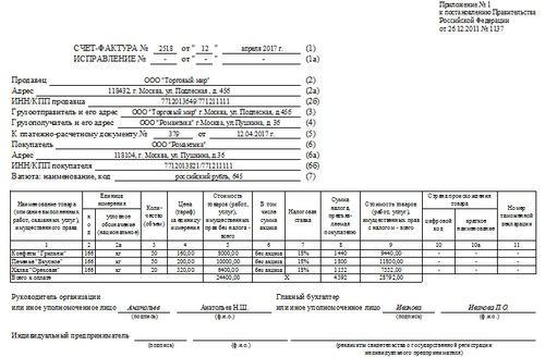 образец заполнения счета-фактуры