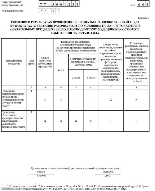 Пример заполнения формы 4 фсс в 2019 году лист 4