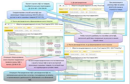 Ведение раздельного учета по НДС в 1С (нюансы)