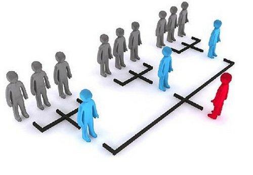 Взаимозависимые лица, в налоговых правоотношениях