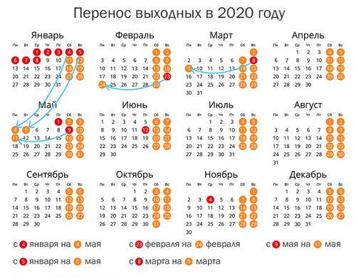 Перенос выходных дней в 2020 году