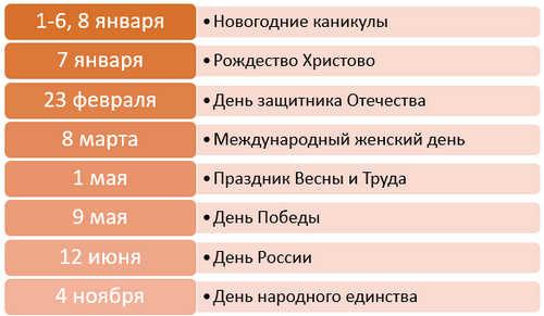 31 декабря, рабочий или выходной по ТК РФ
