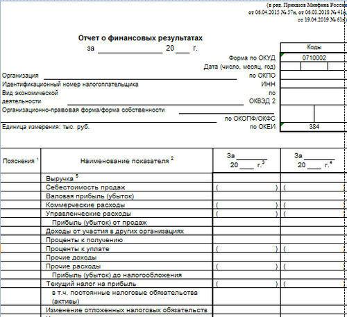 Отчет о прибылях и убытках - форма № 2 (бланк и образец)