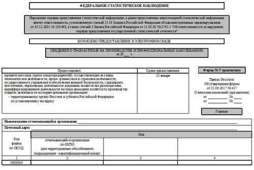 Приложение к приказу Росстата от 21.06.2017 № 417.