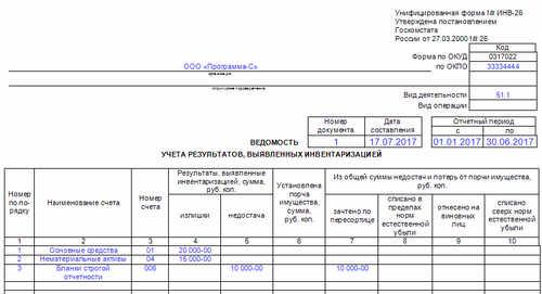 Унифицированная форма № ИНВ-26 - бланк и образец