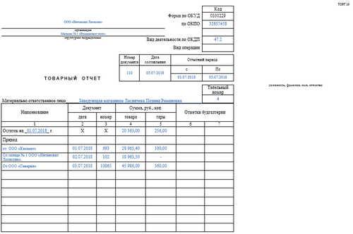 Унифицированная форма № ТОРГ-29 (товарный отчет)