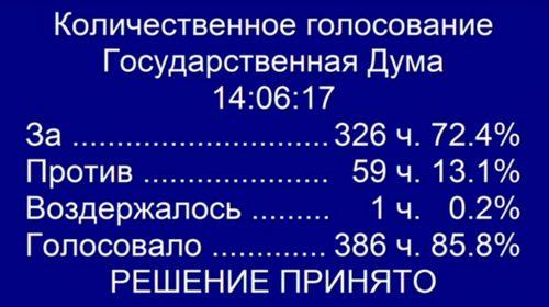 Госдума отклонила 300 поправок к законопроекту о новой пенсионной реформе