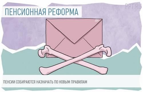 Некоторым россиянам будущую пенсию придётся «ПОКУПАТЬ»
