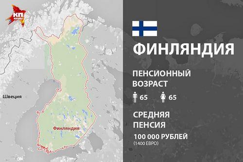 Пенсионный возраст и средняя пенсия в Финляндии