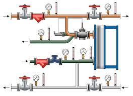 Сэкономить на оплате горячего водоснабжения