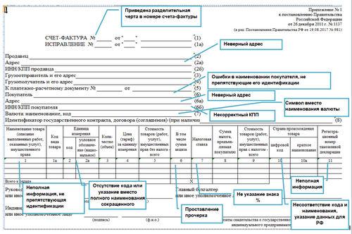 Некритичные ошибки в графах счета-фактуры для вычета НДС