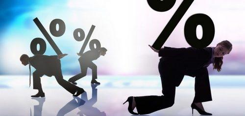 Налоговая нагрузка по налогу на прибыль и НДС