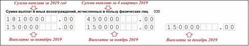 стр.030 п.1.1 р.1 рсв 2019