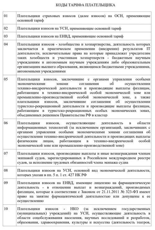 Коды тарифа рсв 2019