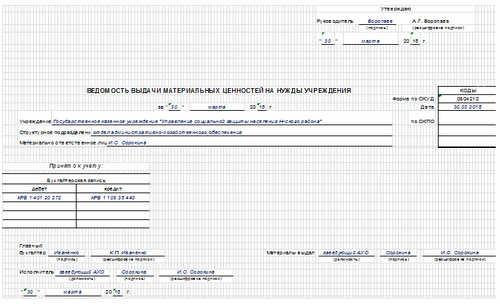 Актуальный образец заполненной ведомости выдачи материальных ценностей на нужды учреждения по форме ОКУД 0504210