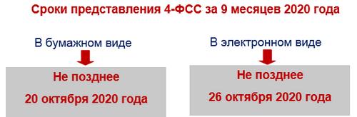 Сдача 4-ФСС за 9 месяцев 2020 года
