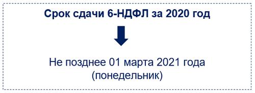 6-НДФЛ за 2020 год: срок сдачи